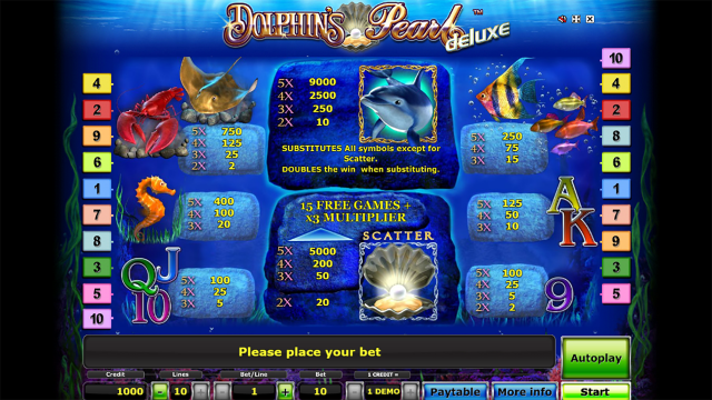 Dolphin's Pearl Deluxe 4